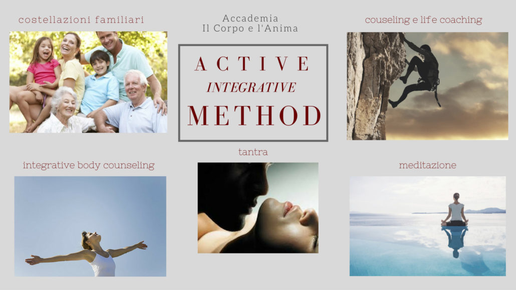 ACTIVE INTEGRATIVE METHOD